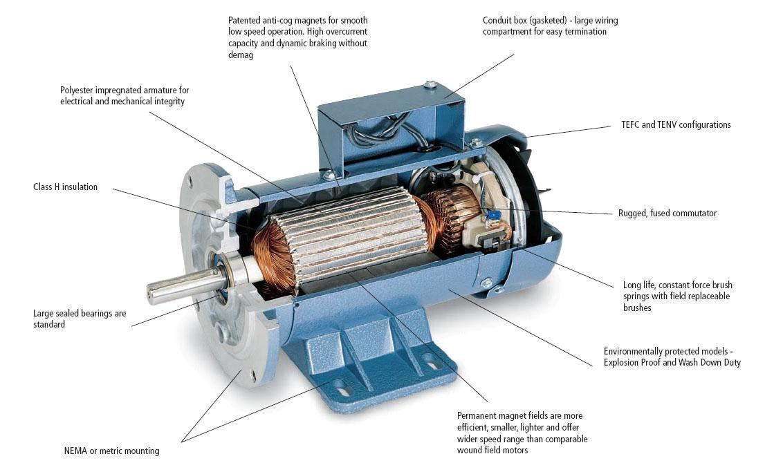 pacific scientific wiring diagram wiring diagram Magnetek Wiring Diagram fgb2006 ba3648 4650 9 56bc pacific scientific kollmorgenback to list
